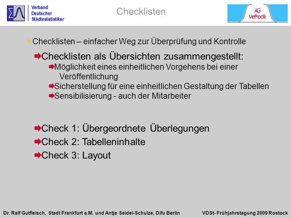 Checklisten als Übersichten zusammengestellt: