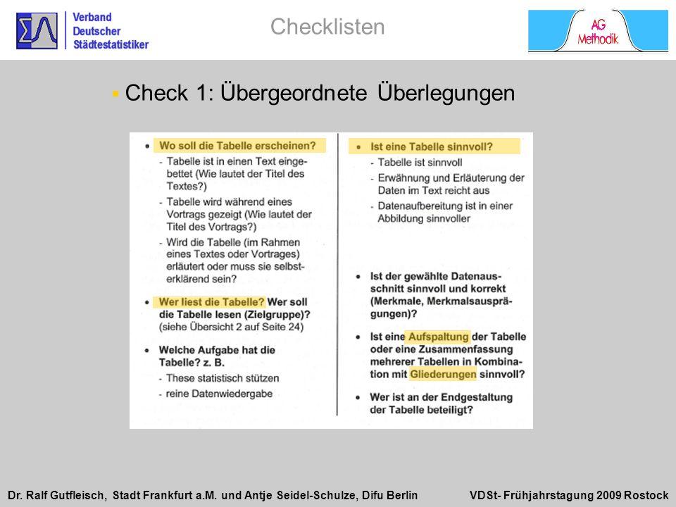 Checklisten Check 1: Übergeordnete Überlegungen