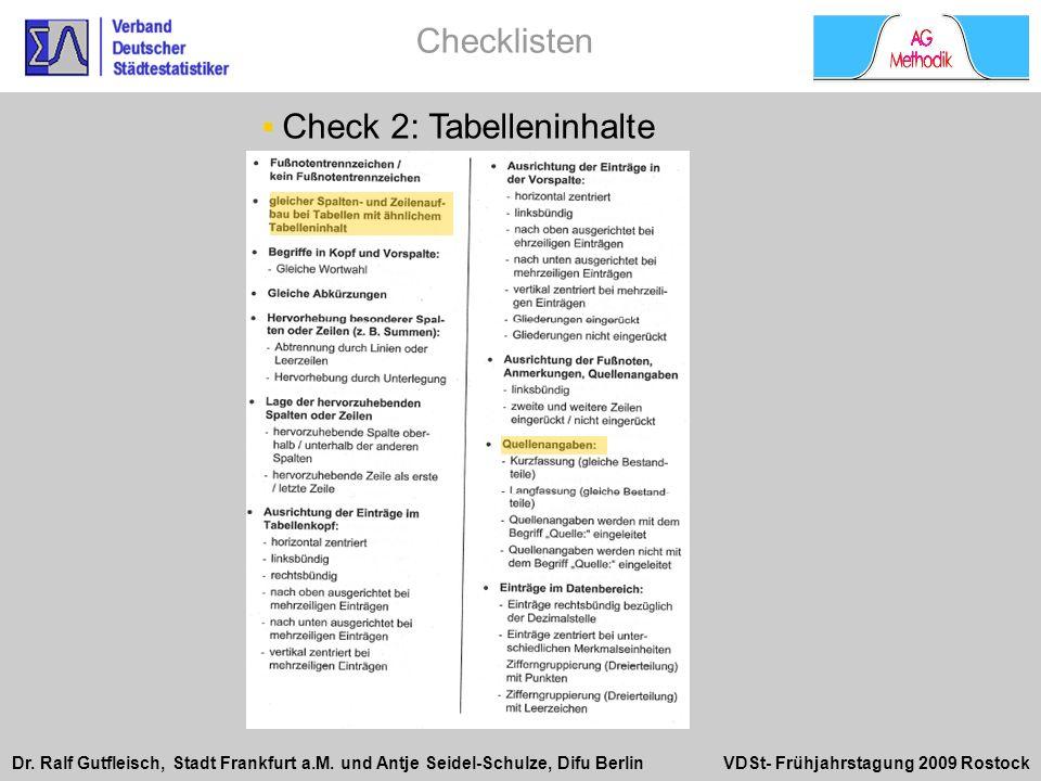 Checklisten Check 2: Tabelleninhalte