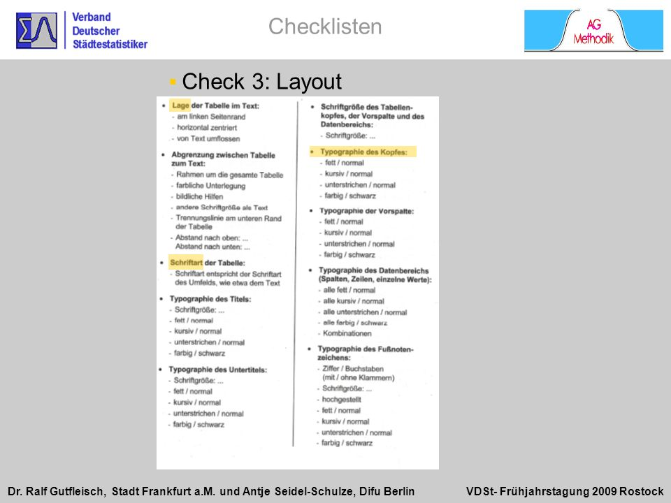 Checklisten Check 3: Layout