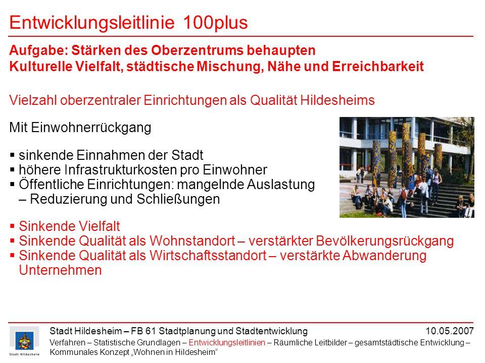 Entwicklungsleitlinie 100plus