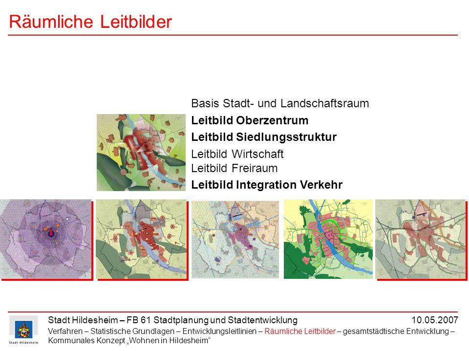 Räumliche Leitbilder Basis Stadt- und Landschaftsraum