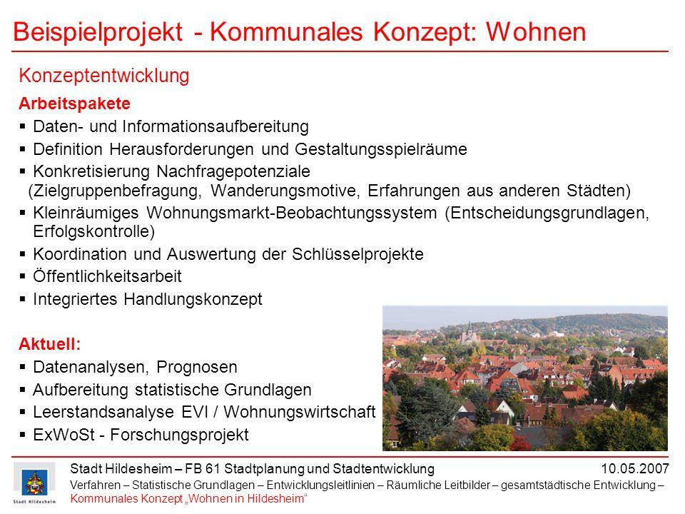Beispielprojekt - Kommunales Konzept: Wohnen