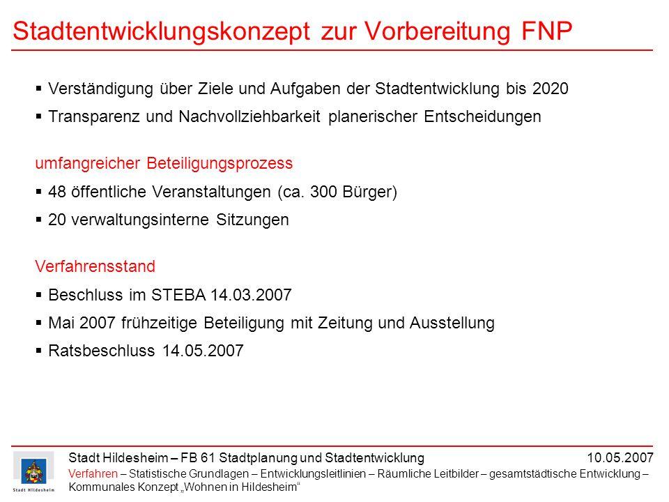 Stadtentwicklungskonzept zur Vorbereitung FNP