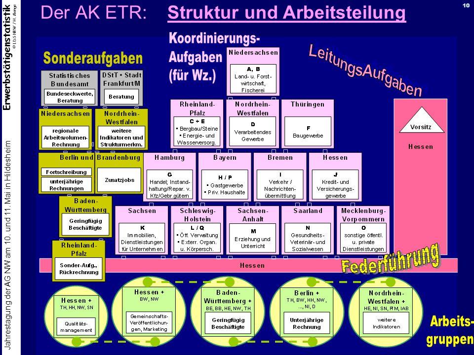 Der AK ETR: Struktur und Arbeitsteilung