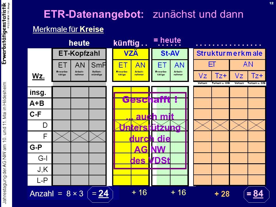 ETR-Datenangebot: zunächst und dann