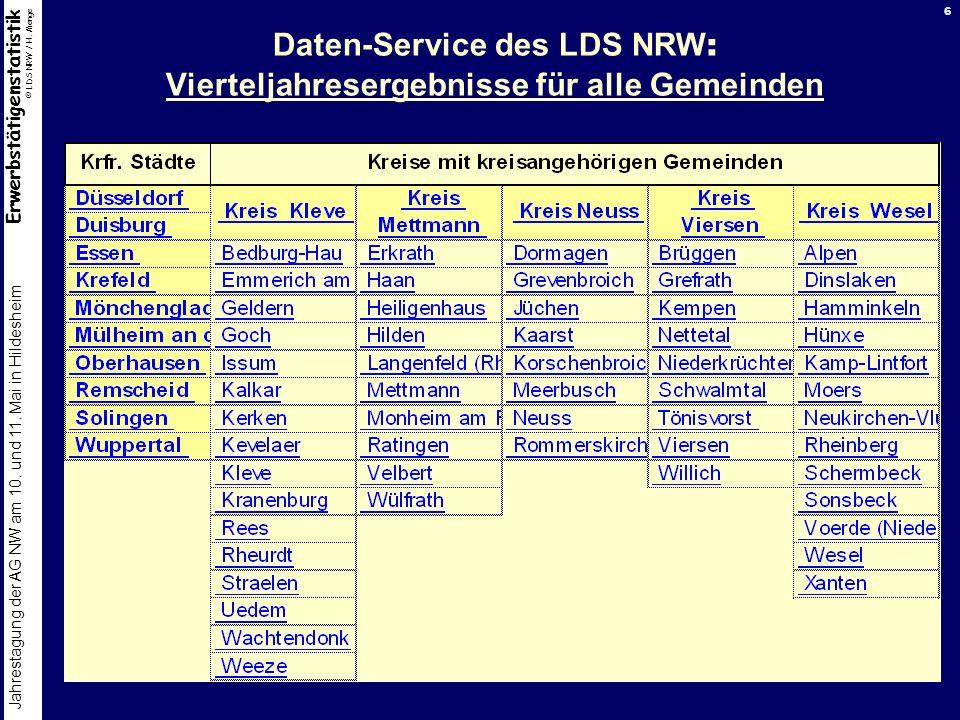 Daten-Service des LDS NRW: Vierteljahresergebnisse für alle Gemeinden