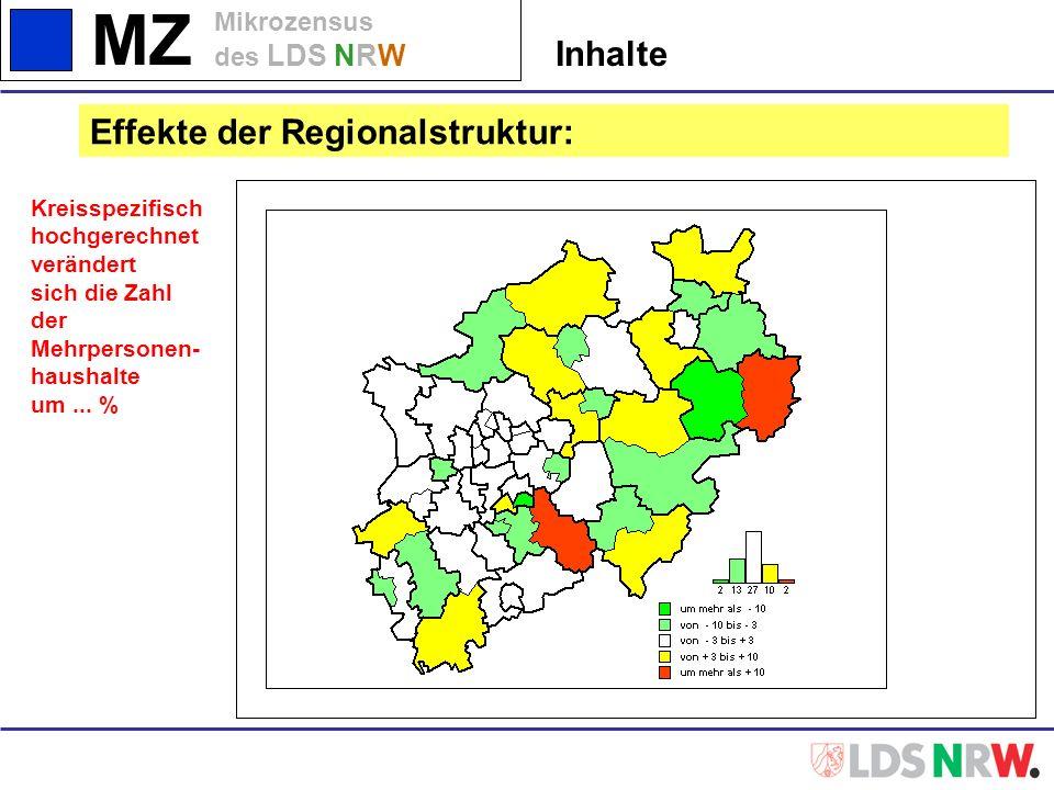 Effekte der Regionalstruktur: