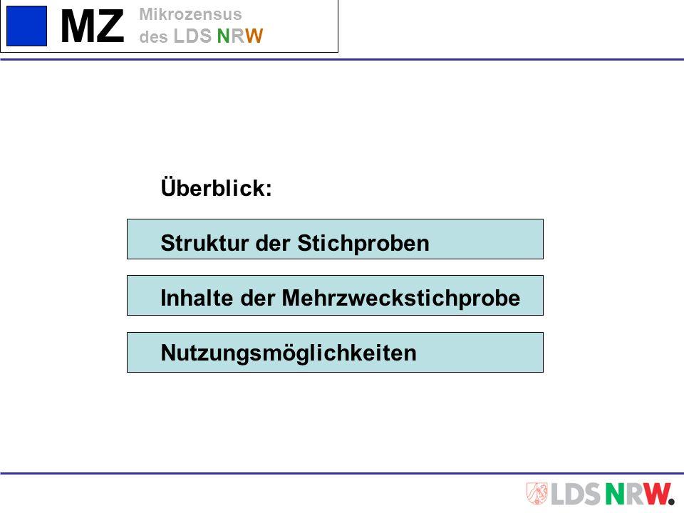Überblick: Struktur der Stichproben Inhalte der Mehrzweckstichprobe Nutzungsmöglichkeiten