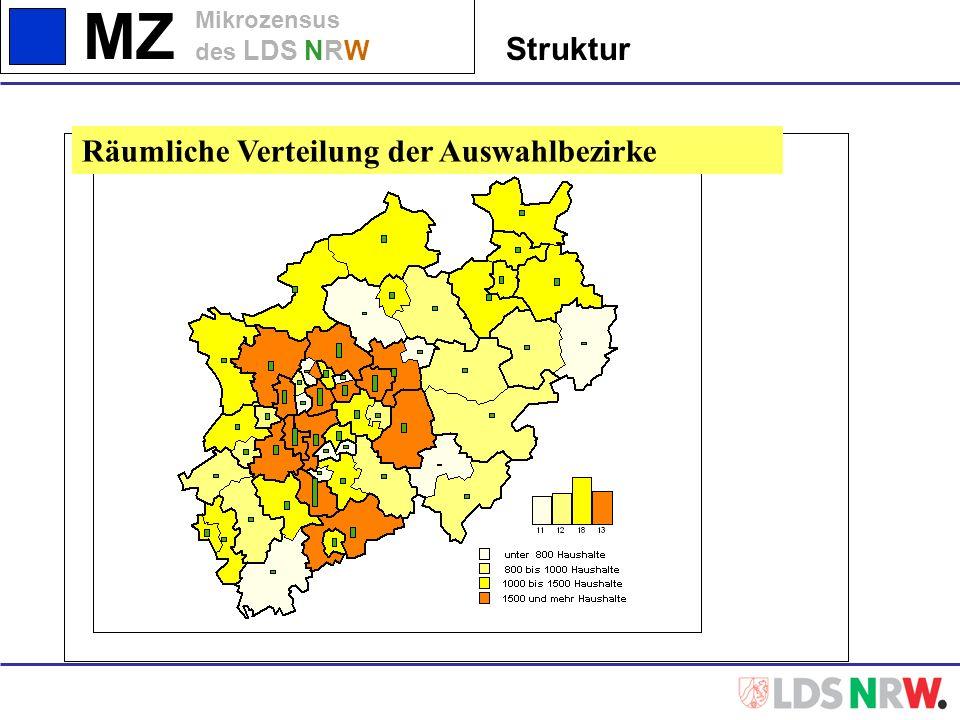 Struktur Räumliche Verteilung der Auswahlbezirke