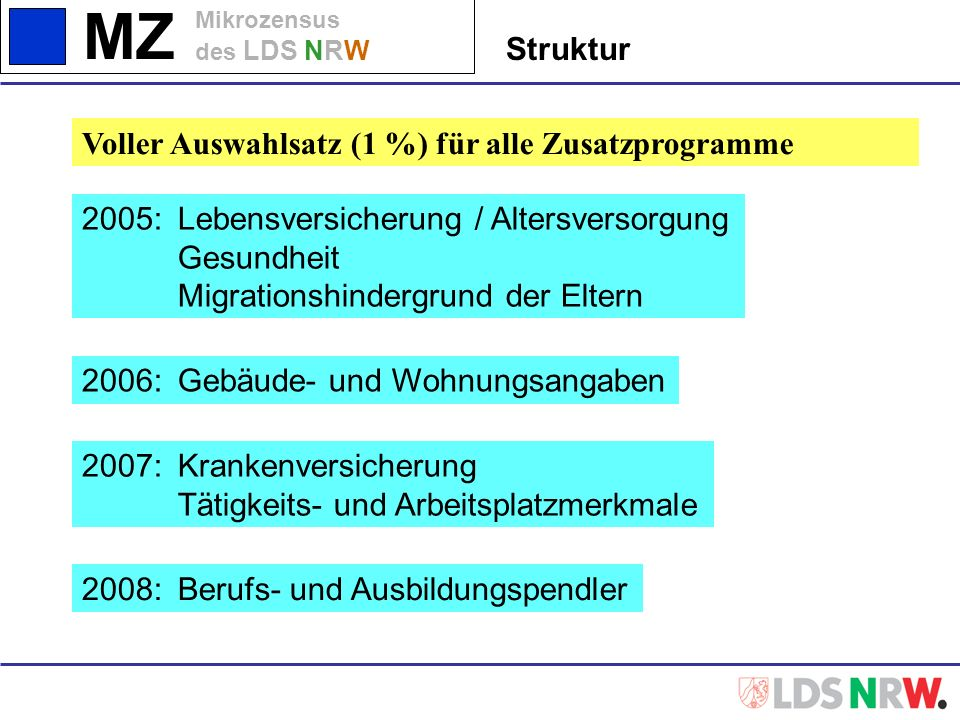 StrukturVoller Auswahlsatz (1 %) für alle Zusatzprogramme. 2005: Lebensversicherung / Altersversorgung.
