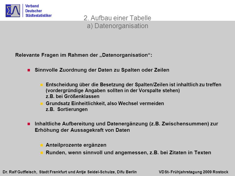 2. Aufbau einer Tabelle a) Datenorganisation