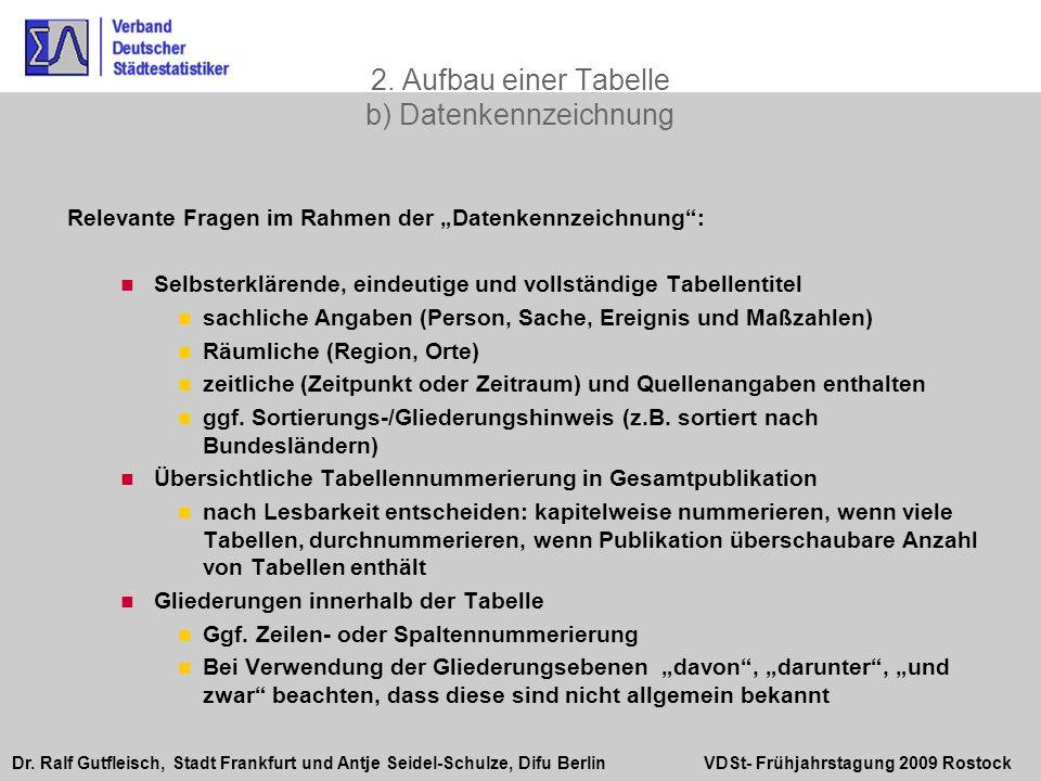 2. Aufbau einer Tabelle b) Datenkennzeichnung