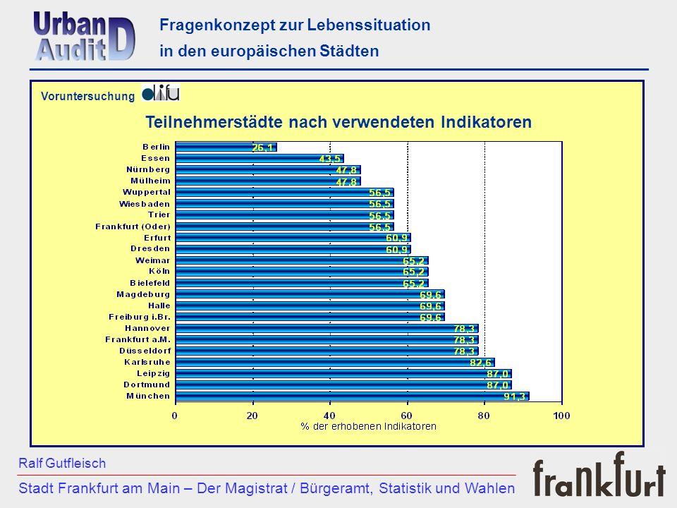 Teilnehmerstädte nach verwendeten Indikatoren