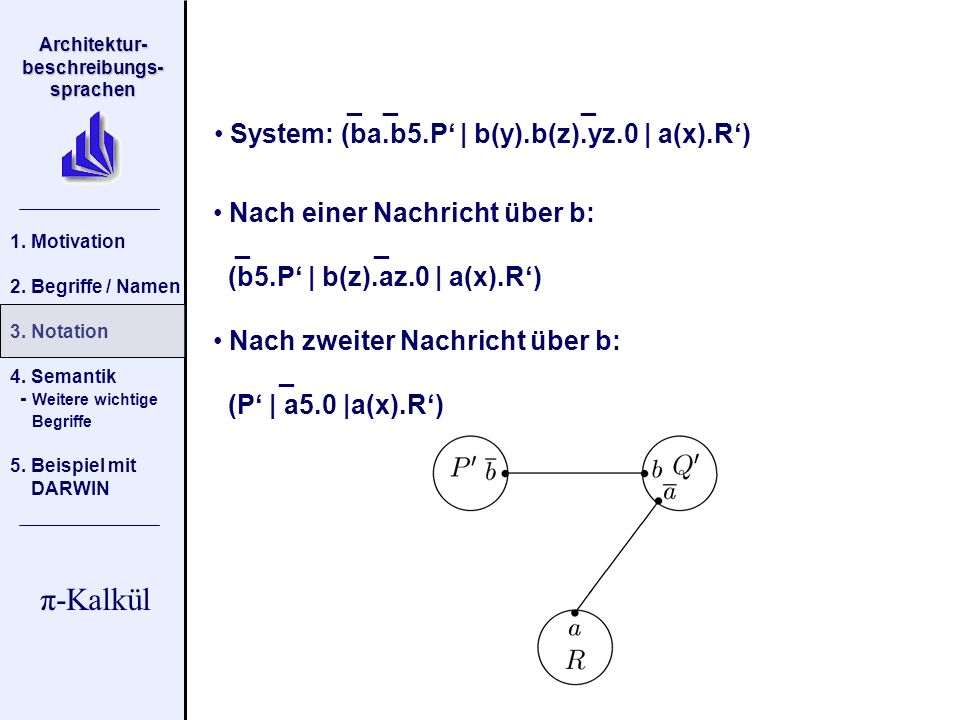 _ _ _ System: (ba.b5.P' | b(y).b(z).yz.0 | a(x).R') Nach einer Nachricht über b: