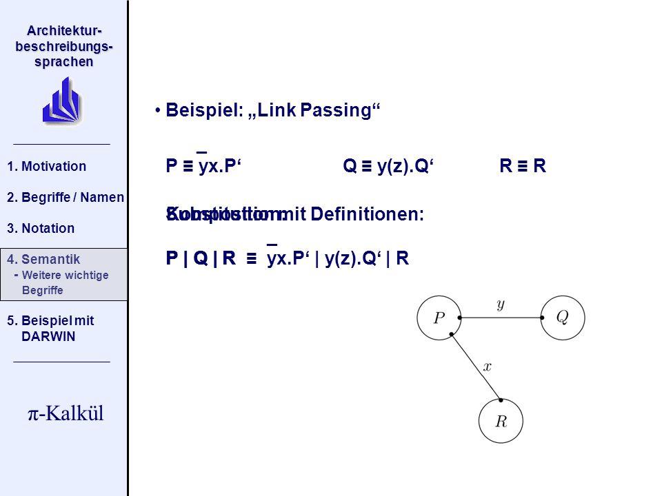 """Beispiel: """"Link Passing"""
