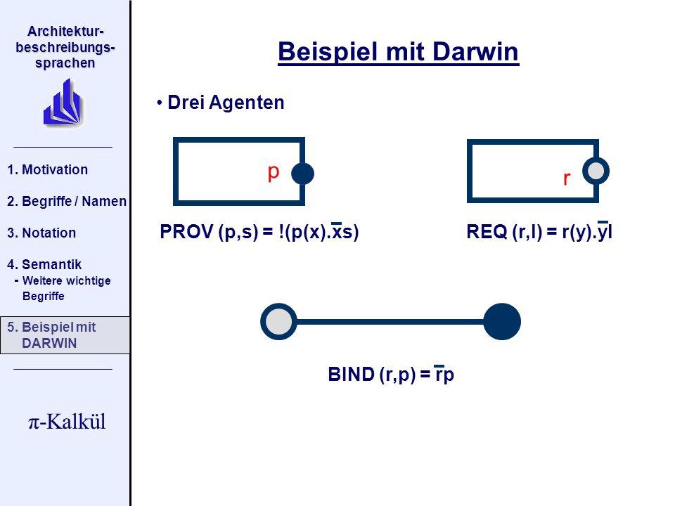Beispiel mit Darwin p r Drei Agenten