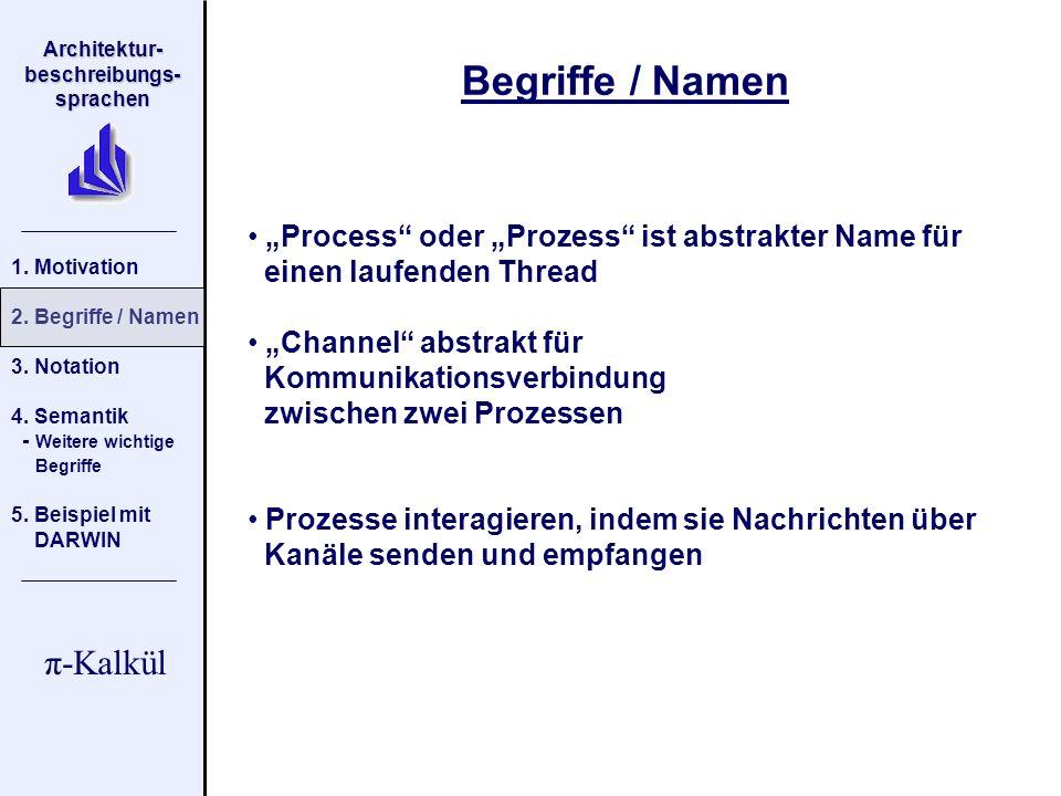 """Begriffe / Namen """"Process oder """"Prozess ist abstrakter Name für"""