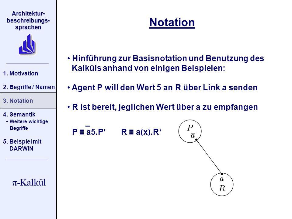 Notation Hinführung zur Basisnotation und Benutzung des