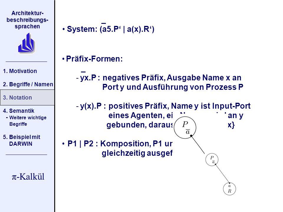 _ System: (a5.P' | a(x).R') Präfix-Formen: _. yx.P : negatives Präfix, Ausgabe Name x an. Port y und Ausführung von Prozess P.