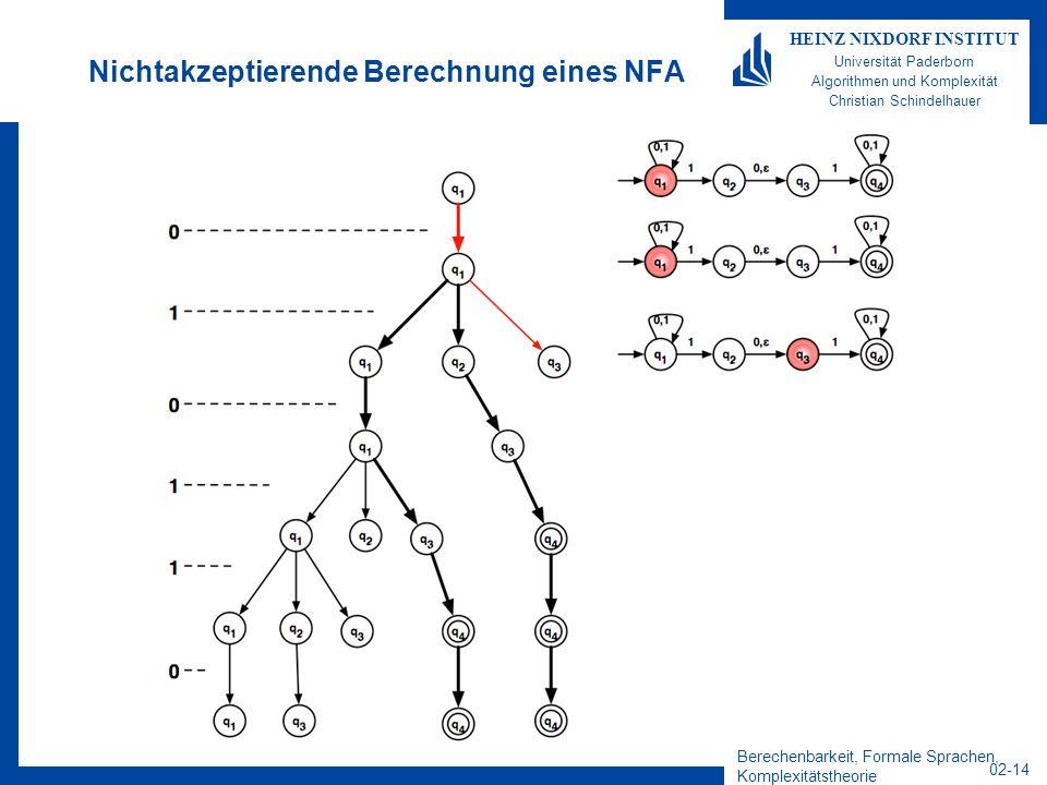 Nichtakzeptierende Berechnung eines NFA
