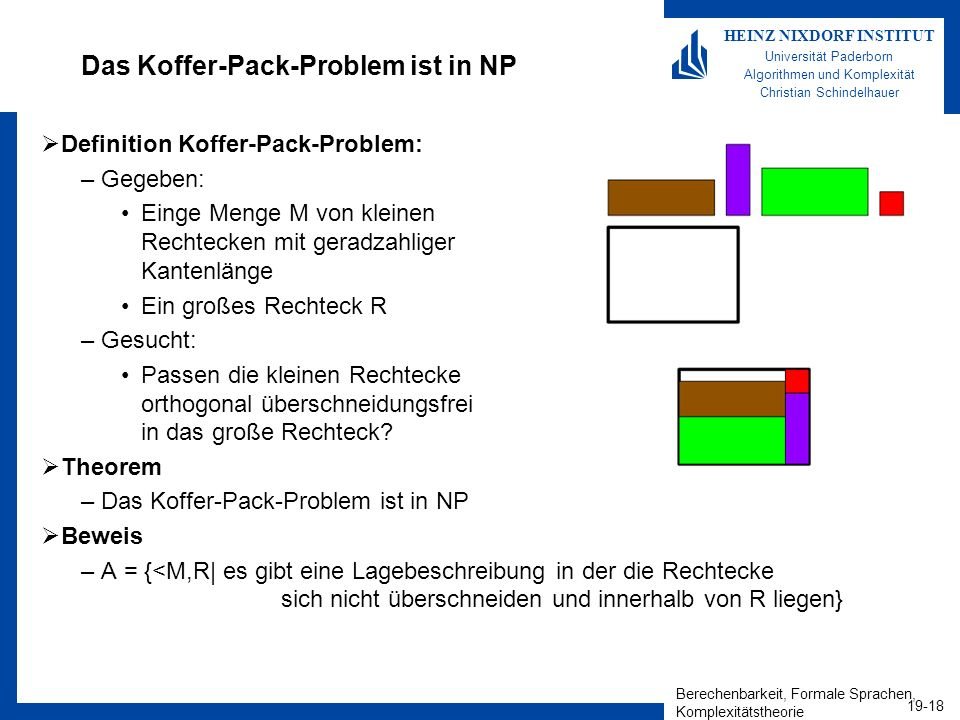 Das Koffer-Pack-Problem ist in NP