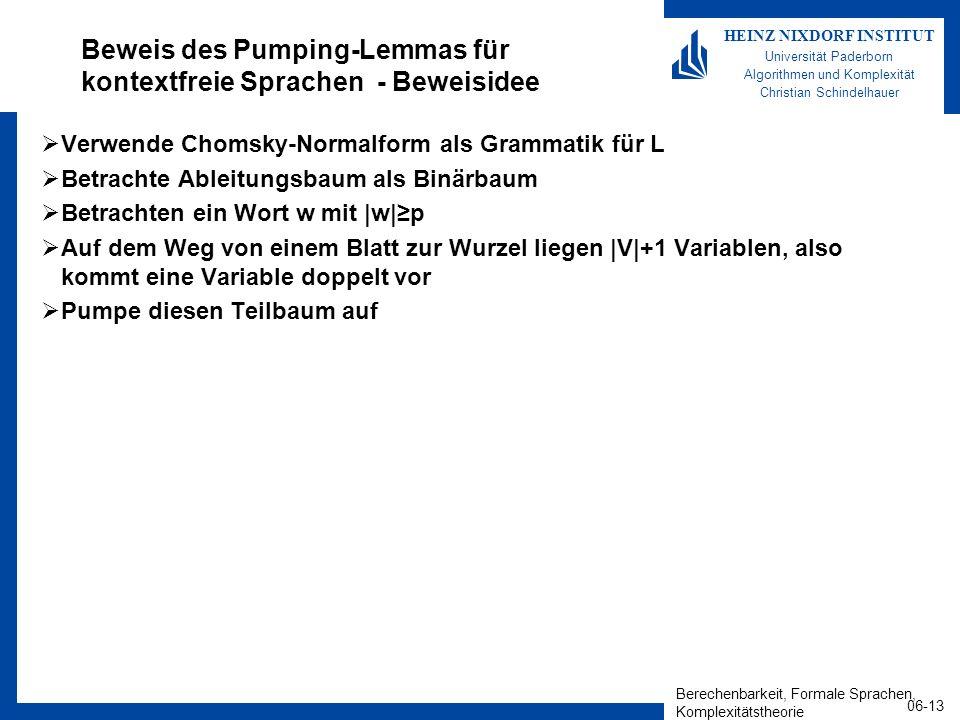Beweis des Pumping-Lemmas für kontextfreie Sprachen - Beweisidee