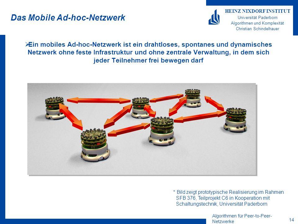 Das Mobile Ad-hoc-Netzwerk