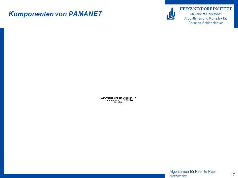 Komponenten von PAMANET