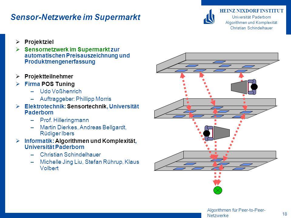 Sensor-Netzwerke im Supermarkt