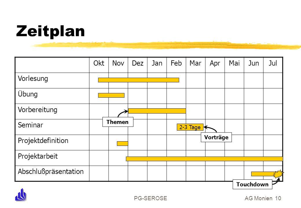 Zeitplan Okt Nov Dez Jan Feb Mar Apr Mai Jun Jul Vorlesung Übung