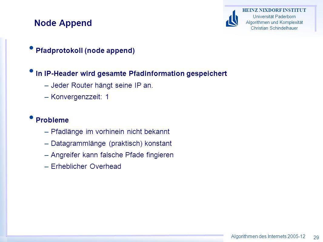Node Append Pfadprotokoll (node append)
