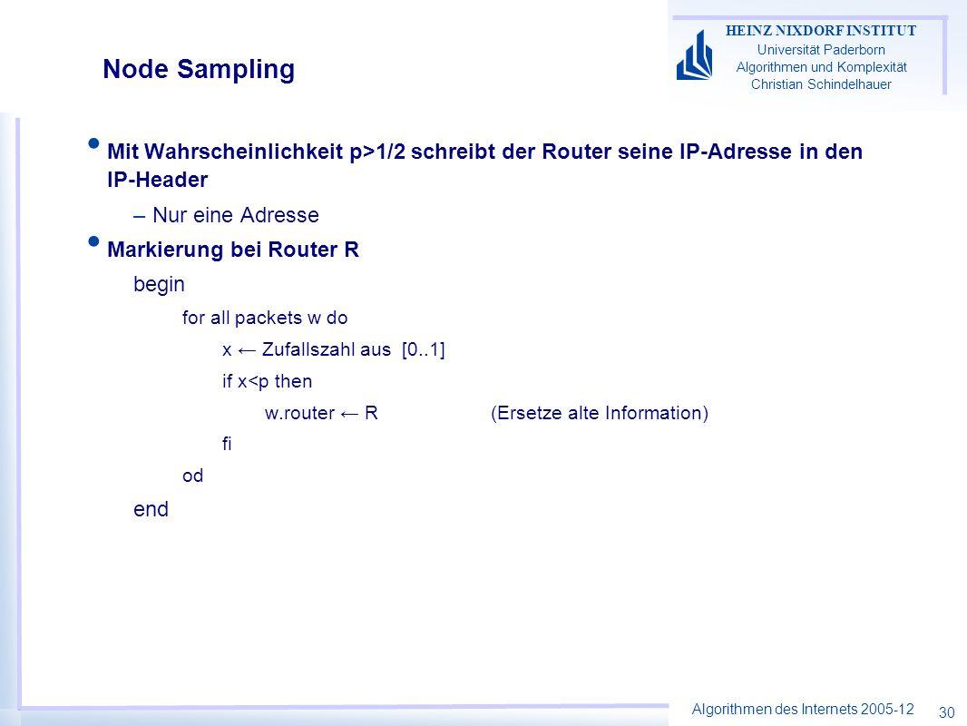 Node Sampling Mit Wahrscheinlichkeit p>1/2 schreibt der Router seine IP-Adresse in den IP-Header. Nur eine Adresse.
