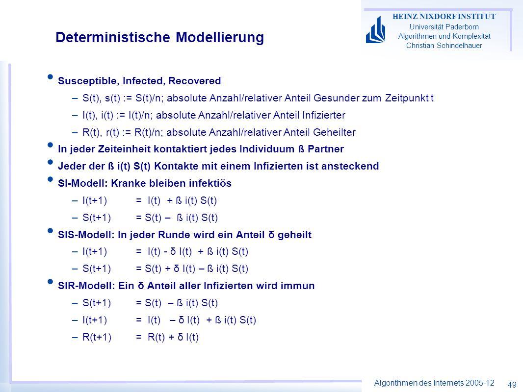 Deterministische Modellierung