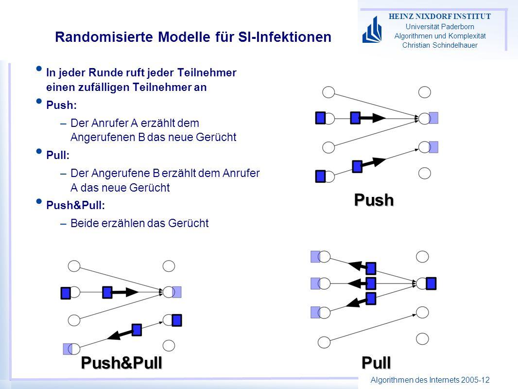 Randomisierte Modelle für SI-Infektionen