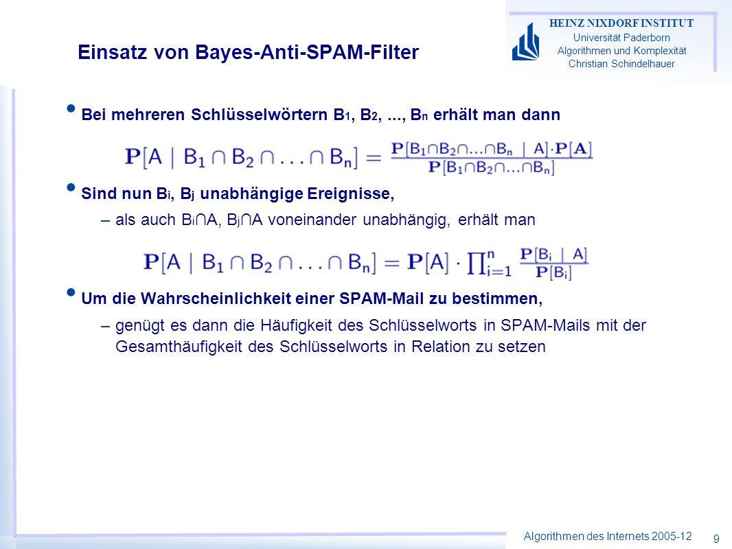 Einsatz von Bayes-Anti-SPAM-Filter
