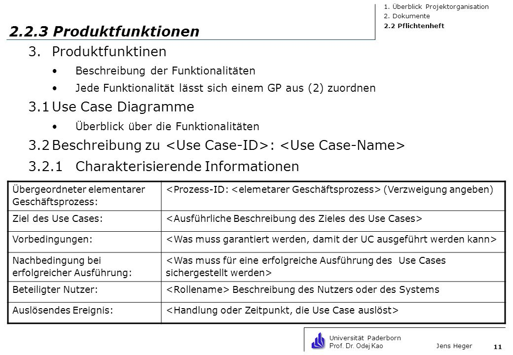 2.2.3 Produktfunktionen Produktfunktinen 3.1 Use Case Diagramme