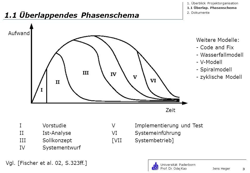 1.1 Überlappendes Phasenschema