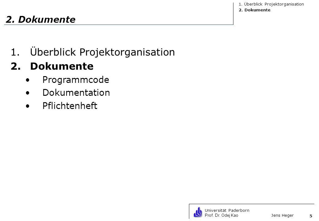 Überblick Projektorganisation Dokumente