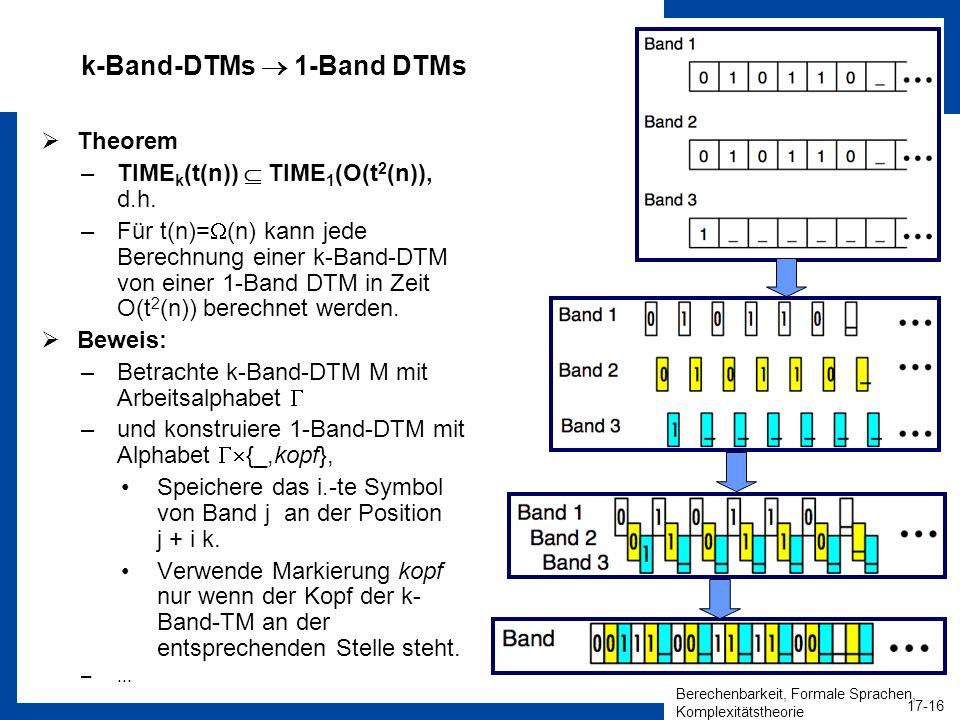 k-Band-DTMs  1-Band DTMs