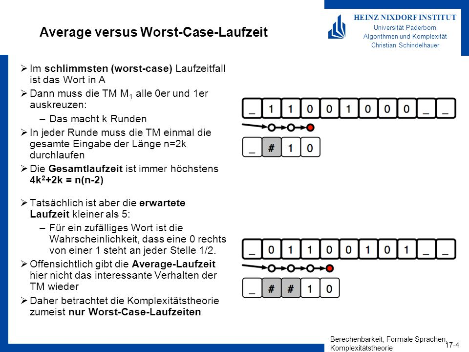 Average versus Worst-Case-Laufzeit