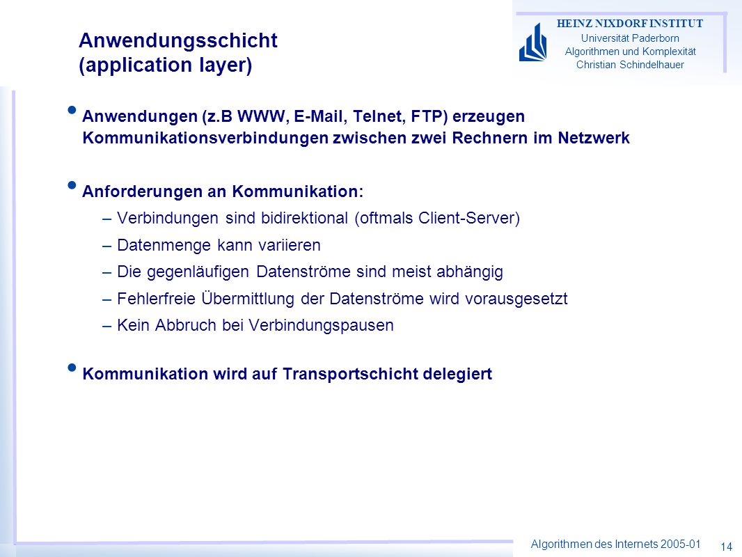 Anwendungsschicht (application layer)