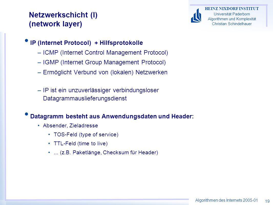 Netzwerkschicht (I) (network layer)