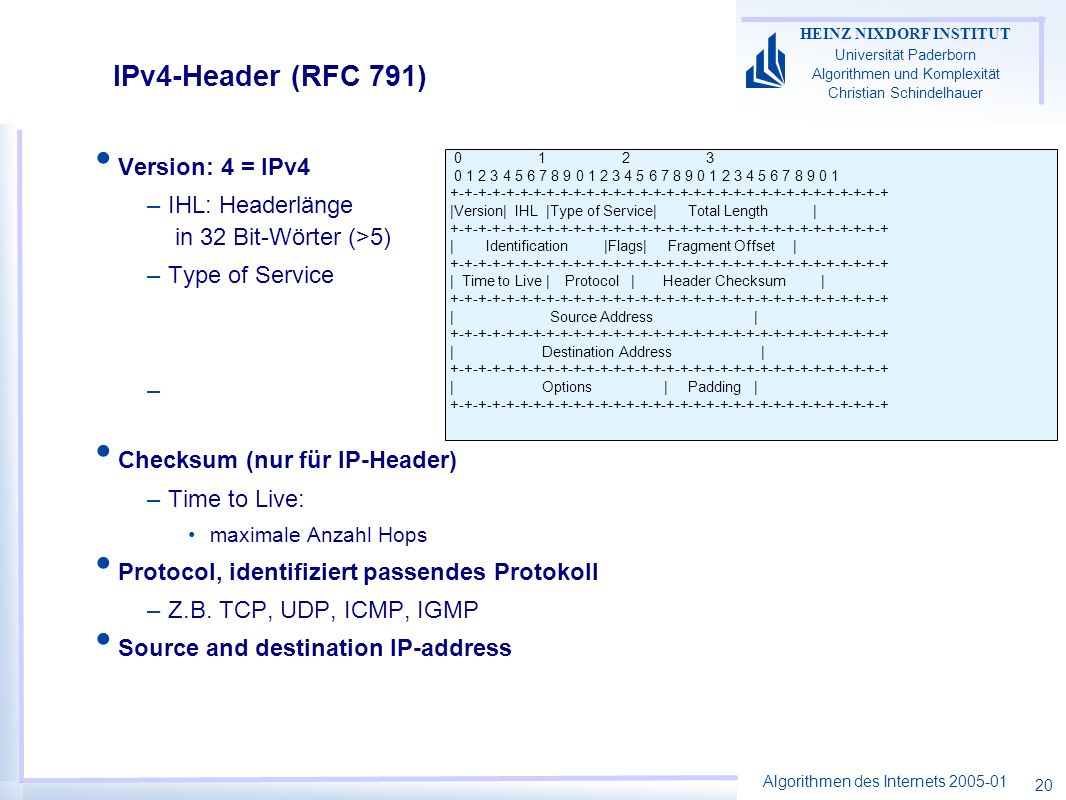 IPv4-Header (RFC 791) Version: 4 = IPv4