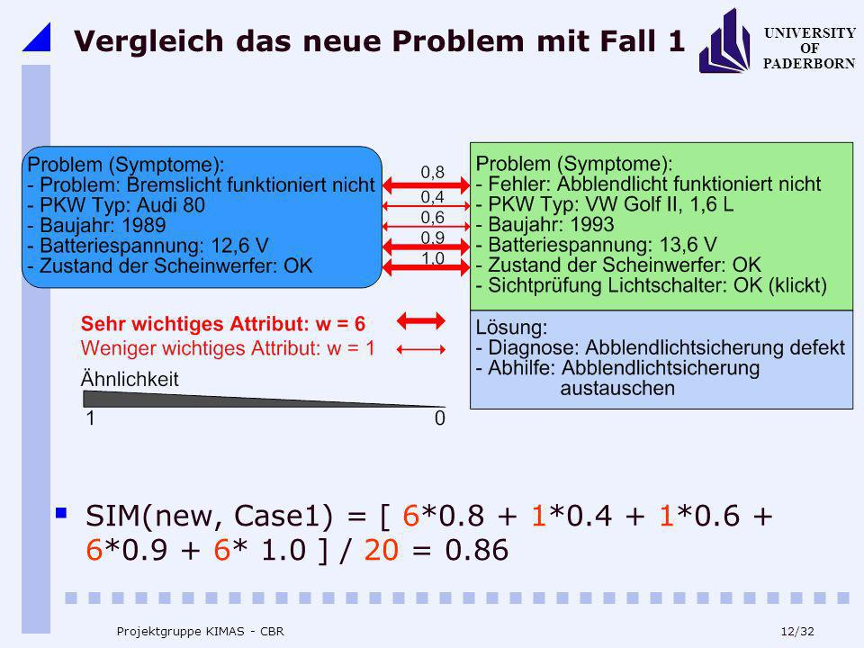 Vergleich das neue Problem mit Fall 1