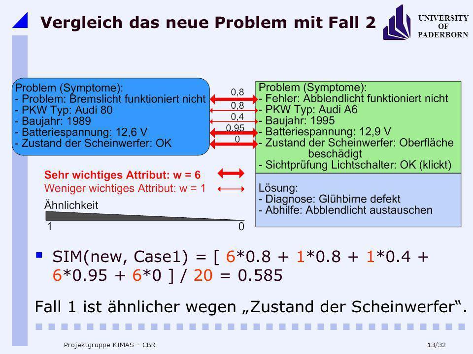Vergleich das neue Problem mit Fall 2