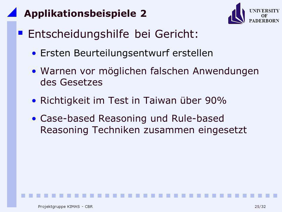 Applikationsbeispiele 2