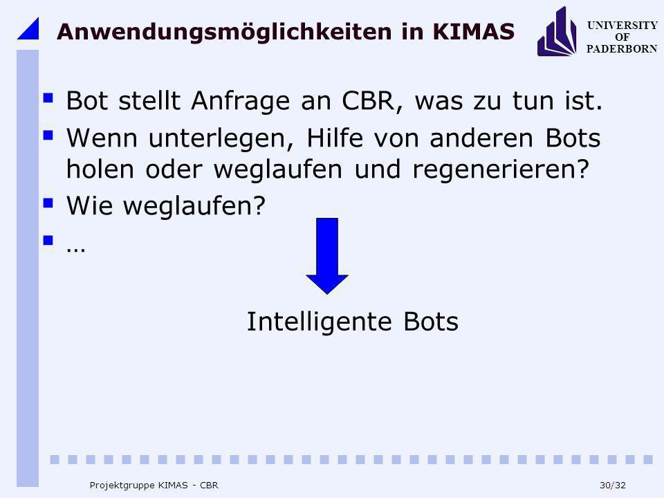 Anwendungsmöglichkeiten in KIMAS