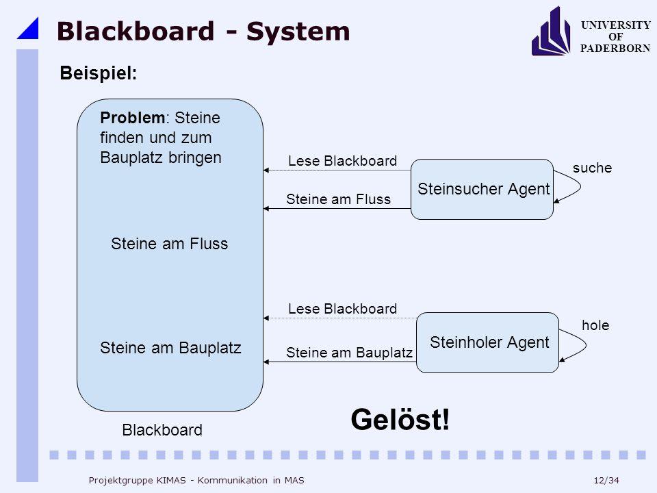 Gelöst! Blackboard - System Beispiel: Problem: Steine finden und zum