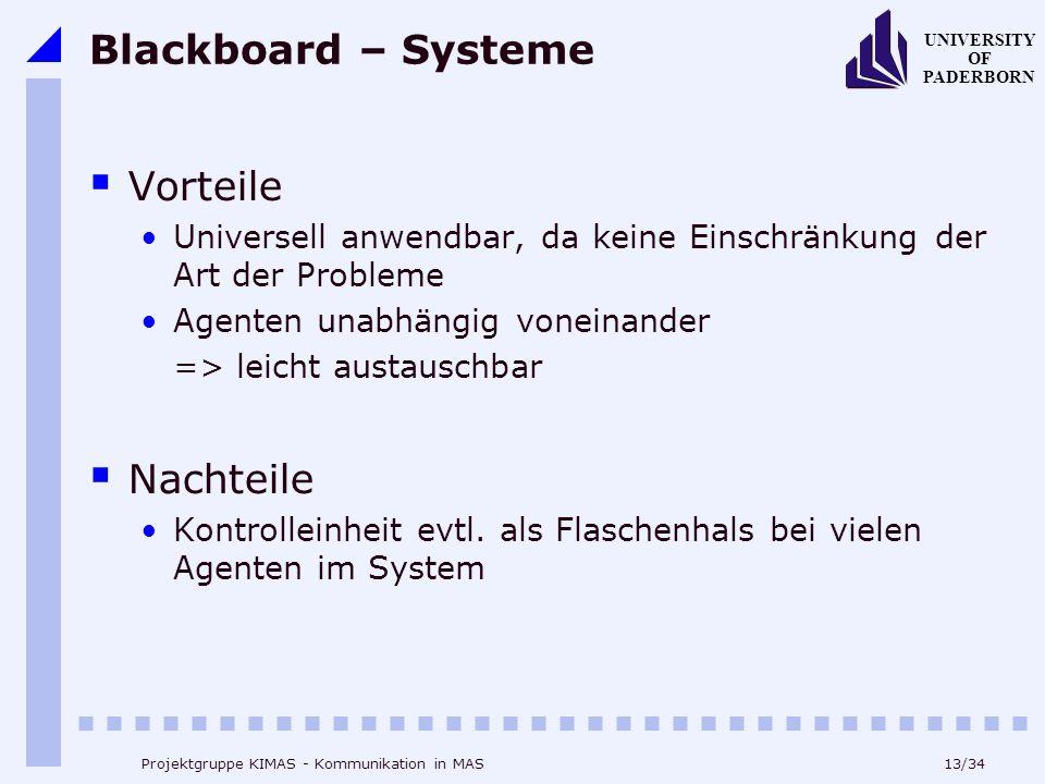 Blackboard – Systeme Vorteile Nachteile